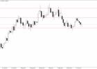 2017-10-18 d. Forex rinkos naujienos: euras, svaras ir kada ECB kels palūkanas?