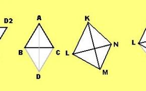 11-19 beveik viskas apie hipertetraedrą