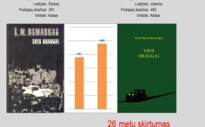 Knygų storėjimas (08)