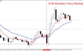 ECB pradeda ruošti rinkas savo retorikos pasikeitimui pirmajame pusmetyje – Forex analitika 2018-02-23 d.