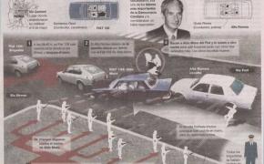Apsaugos analizė (1): Aldo Moro
