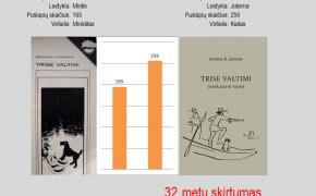 Knygų storėjimas (12)