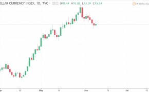 Ko tikėtis doleriui ir eurui kitą (birželio 11-17 d. ) savaitę ?