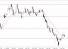 Doleris stiprėja prieš pagrindines valiutas – Forex rinkos analitika 2018-06-13 d.