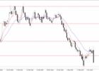 Po ECB sprendimo euras krenta kaip akmuo – Forex rinkos analitika 2018-06-15 d.