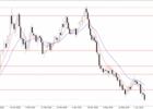 GBPUSD konsoliduojasi žemiau 1.32 – Forex rinkos analitika 2018-06-20 d.