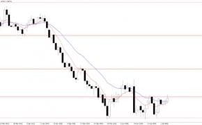 GBPUSD smuko link 1.32 – Forex rinkos analitika 2018-07-06 d.