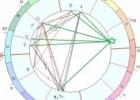 Akmenų parinkimas pagal gimimo horoskopą arba kaip iš pelenės pavirsti į princesę
