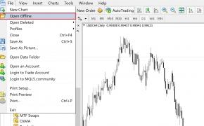 "Forex strategija ""Trading With Range Bars Ichimoku Cloud & Awesome Oscillator"""
