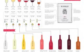 Parodyk, kad esi vynų pro per šventes.