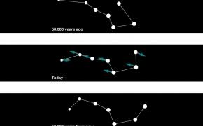 Žvaigždės – bėglės