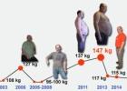 Kaip numesti svorio? – mano istorija