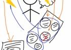Kai proginės kalbos nelieka tik kalbomis: kvietimas prisidėti prie vadovėlio apie kokybinius tyrimus rengimo