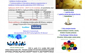 Lituanistinis leidinys Nr. 140