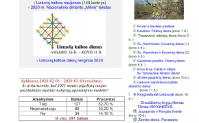 Lituanistinis leidinys Nr. 144