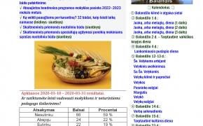 Lituanistinis leidinys Nr. 145