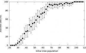 Kosminių kelionių demografija ir ekonomika