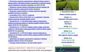 Lituanistinis leidinys Nr.147