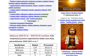Lituanistinis leidinys Nr. 148