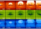 Aktyvių galaktikų tėkmės – ilgaamžiai pokyčių pėdsakai