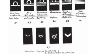 Leitenantas, kuris kapitonas (4/7) – arba kaip štabiniai tarp komandorų pasiklydo