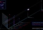 Kąsnelis Visatos CDLI: Mirusios žvaigždės