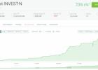 PAMM sąskaitų ir kriptovaliutų rinkos apžvalga – 2021 m. I ketvirtis