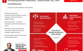 Kodėl LSDP pralaimėjimas yra Lietuvos kairės laimėjimas? Pirma dalis – akistata su LSDP