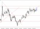 Kasdieninė Forex rinkos analizė 2021-06-14 d.