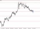 Valiutų kursų pasikeitimo prognozė 2021-06-16 d.