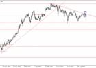 Forex rinkos analitika 2021-09-15 d.