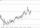 Valiutų kursų analizė 2021-09-16 d.