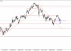Žvakių analizė Forex rinkoje 2021-09-17 d.