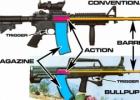 Šturmo šautuvų ateitis