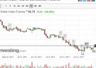 Valiutų rinkos apžvalga 2017-08-16