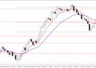 Valiutų rinkos apžvalga 2017-08-18
