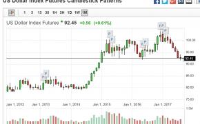 Kanados dolerio apžvalga ir prognozė rytdienai, rugsėjo 14d